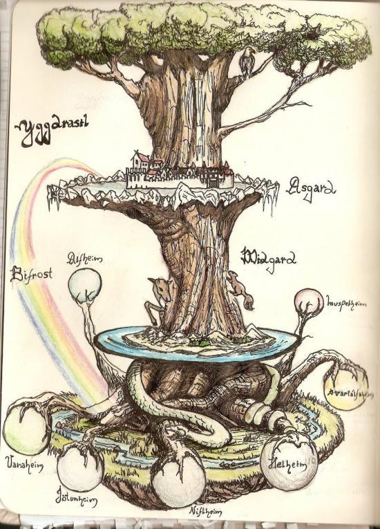 Yggdrasil2